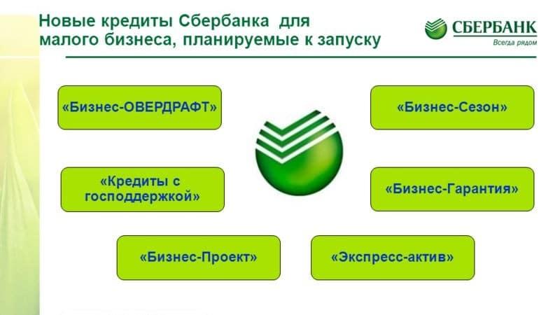https://stins-kredit.ru/img/kredity-yuridicheskim-licam_1.jpg